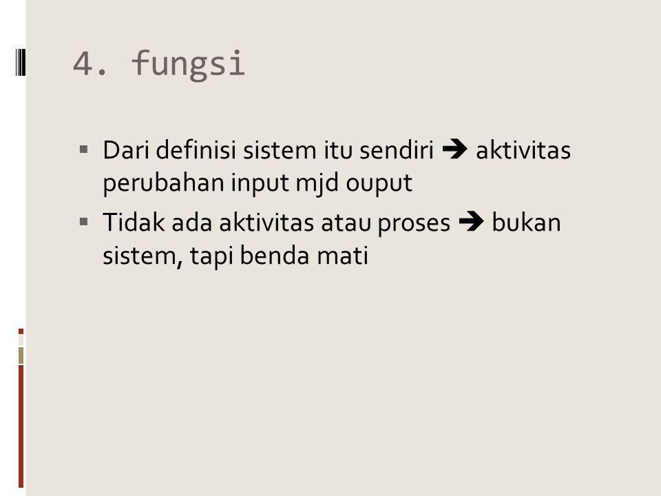 4. fungsi  Dari definisi sistem itu sendiri  aktivitas perubahan input mjd ouput  Tidak ada aktivitas atau proses  bukan sistem, tapi benda mati
