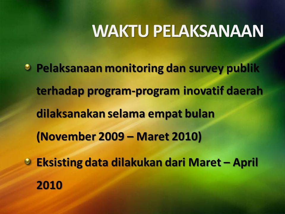 WAKTU PELAKSANAAN Pelaksanaan monitoring dan survey publik terhadap program-program inovatif daerah dilaksanakan selama empat bulan (November 2009 – Maret 2010) Eksisting data dilakukan dari Maret – April 2010
