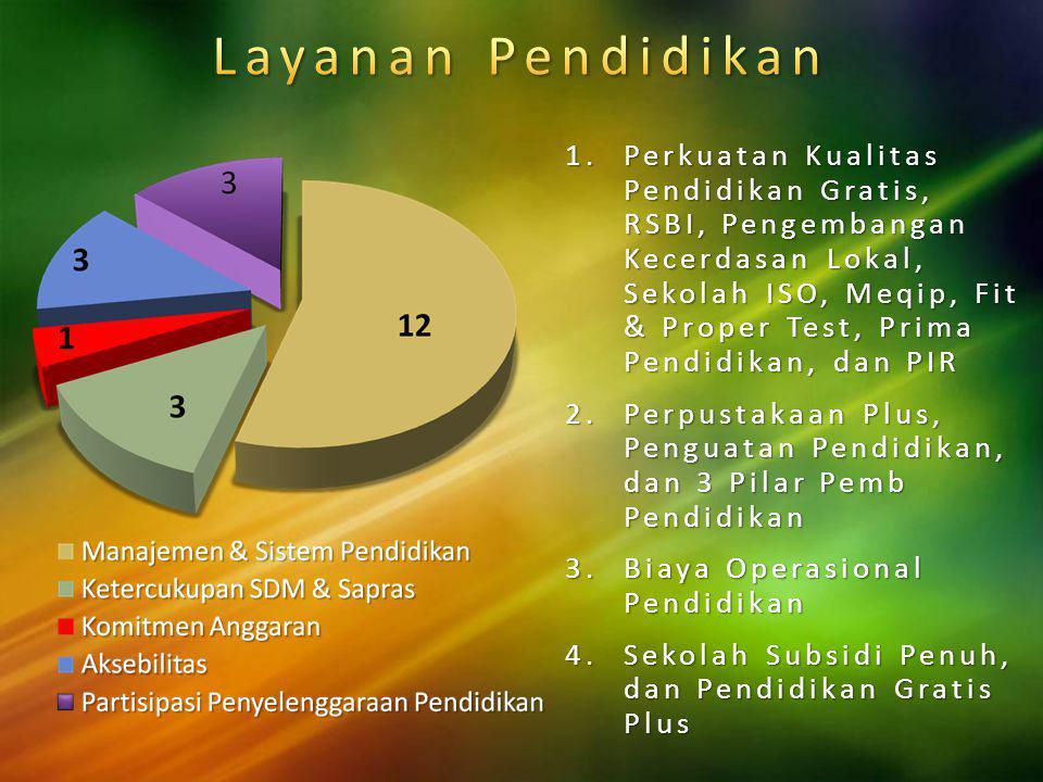 Anugerah Otonomi Award 2009 Bagi Inovasi Terbaik Kabupaten/Kota di Sulawesi Selatan