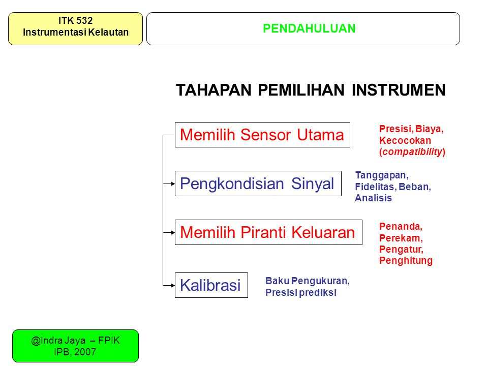 @Indra Jaya – FPIK IPB, 2007 PENDAHULUAN ITK 532 Instrumentasi Kelautan TAHAPAN PEMILIHAN INSTRUMEN Memilih Sensor Utama Pengkondisian Sinyal Memilih