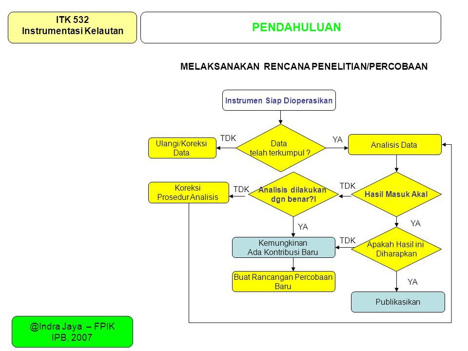@Indra Jaya – FPIK IPB, 2007 PENDAHULUAN ITK 532 Instrumentasi Kelautan Data telah terkumpul ? Instrumen Siap Dioperasikan Hasil Masuk Akal Analisis D