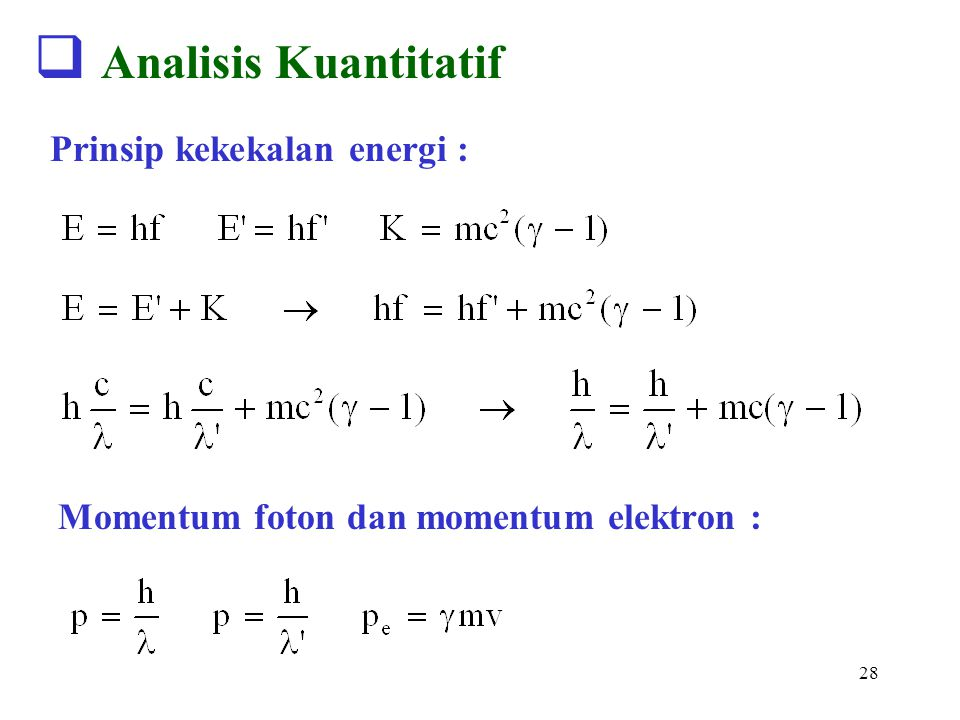 28  Analisis Kuantitatif Prinsip kekekalan energi : Momentum foton dan momentum elektron :