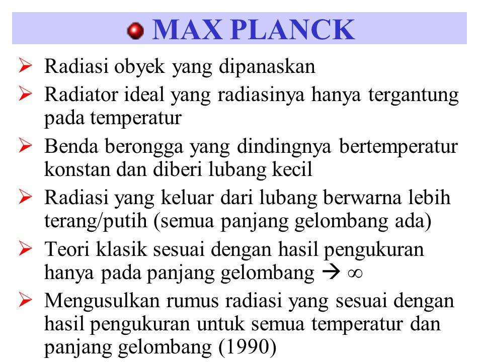 32 MAX PLANCK  Radiasi obyek yang dipanaskan  Radiator ideal yang radiasinya hanya tergantung pada temperatur  Benda berongga yang dindingnya berte