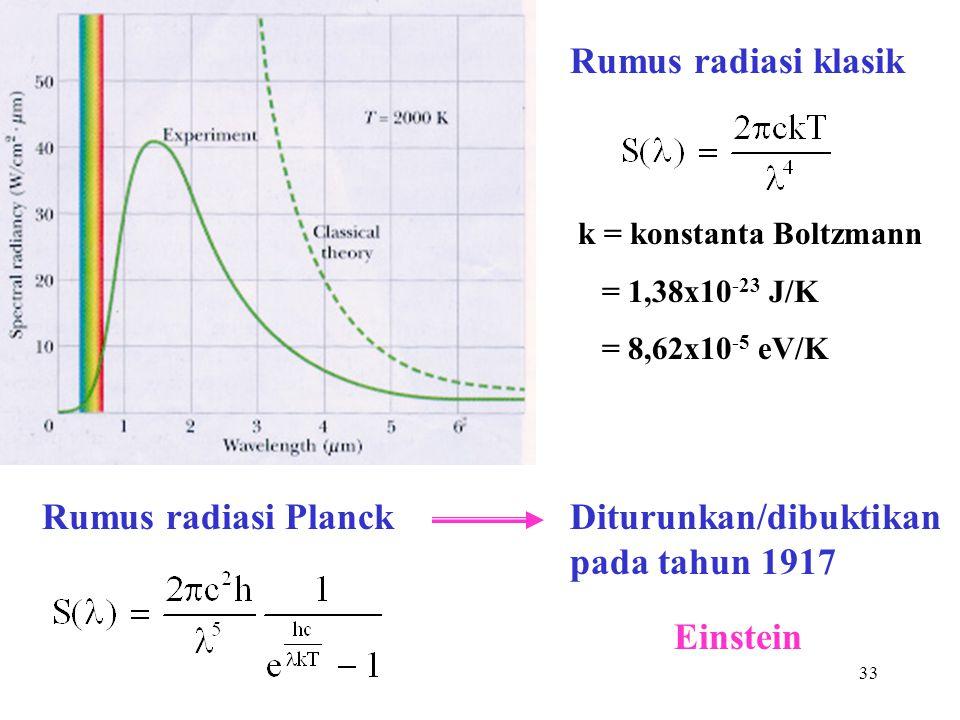33 k = konstanta Boltzmann = 1,38x10 -23 J/K = 8,62x10 -5 eV/K Rumus radiasi klasik Rumus radiasi PlanckDiturunkan/dibuktikan pada tahun 1917 Einstein