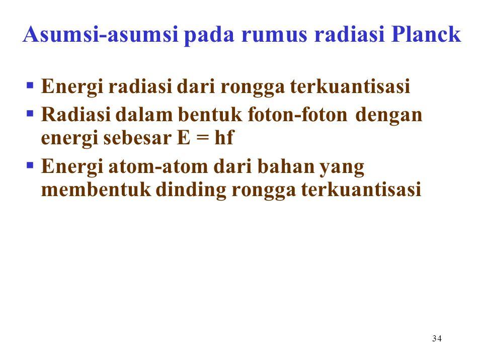 34  Energi radiasi dari rongga terkuantisasi  Radiasi dalam bentuk foton-foton dengan energi sebesar E = hf  Energi atom-atom dari bahan yang membe