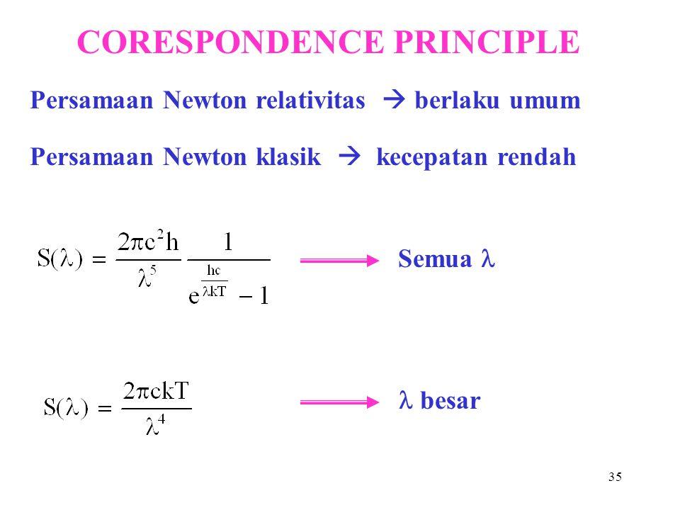 35 CORESPONDENCE PRINCIPLE Persamaan Newton relativitas  berlaku umum Persamaan Newton klasik  kecepatan rendah Semua besar