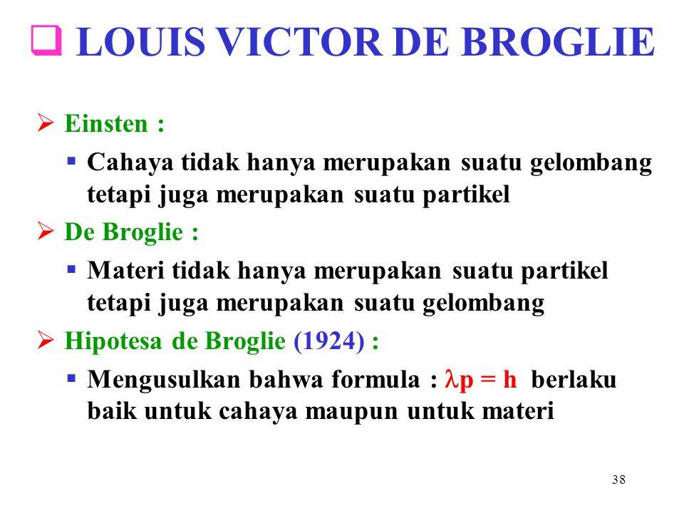 38  LOUIS VICTOR DE BROGLIE  Einsten :  Cahaya tidak hanya merupakan suatu gelombang tetapi juga merupakan suatu partikel  De Broglie :  Materi t