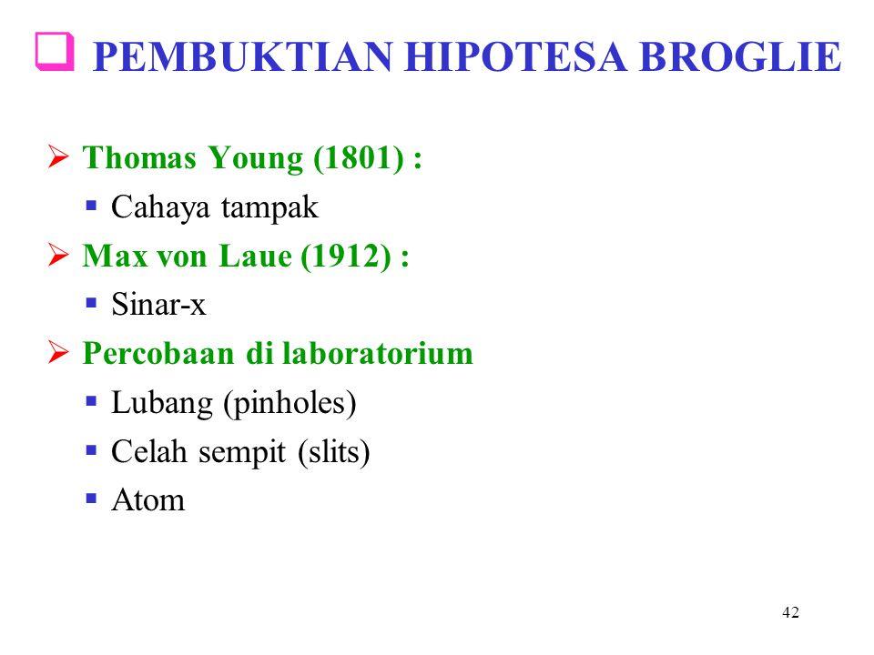 42  PEMBUKTIAN HIPOTESA BROGLIE  Thomas Young (1801) :  Cahaya tampak  Max von Laue (1912) :  Sinar-x  Percobaan di laboratorium  Lubang (pinho