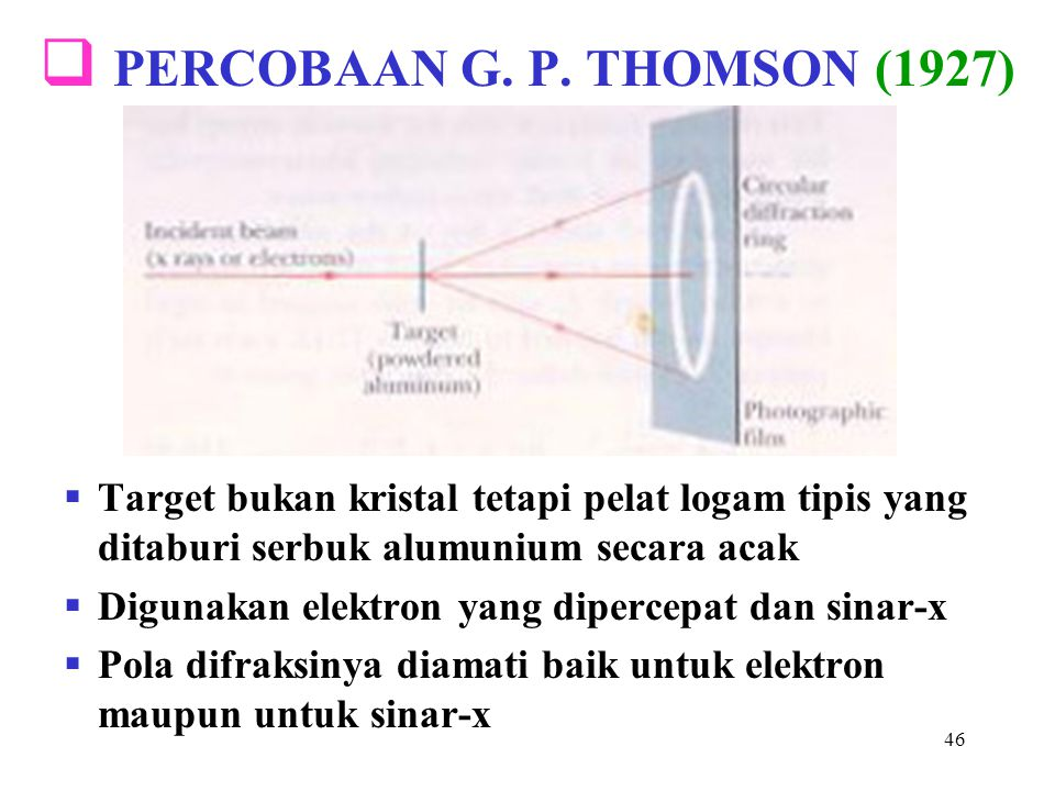 46  PERCOBAAN G. P. THOMSON (1927)  Target bukan kristal tetapi pelat logam tipis yang ditaburi serbuk alumunium secara acak  Digunakan elektron ya