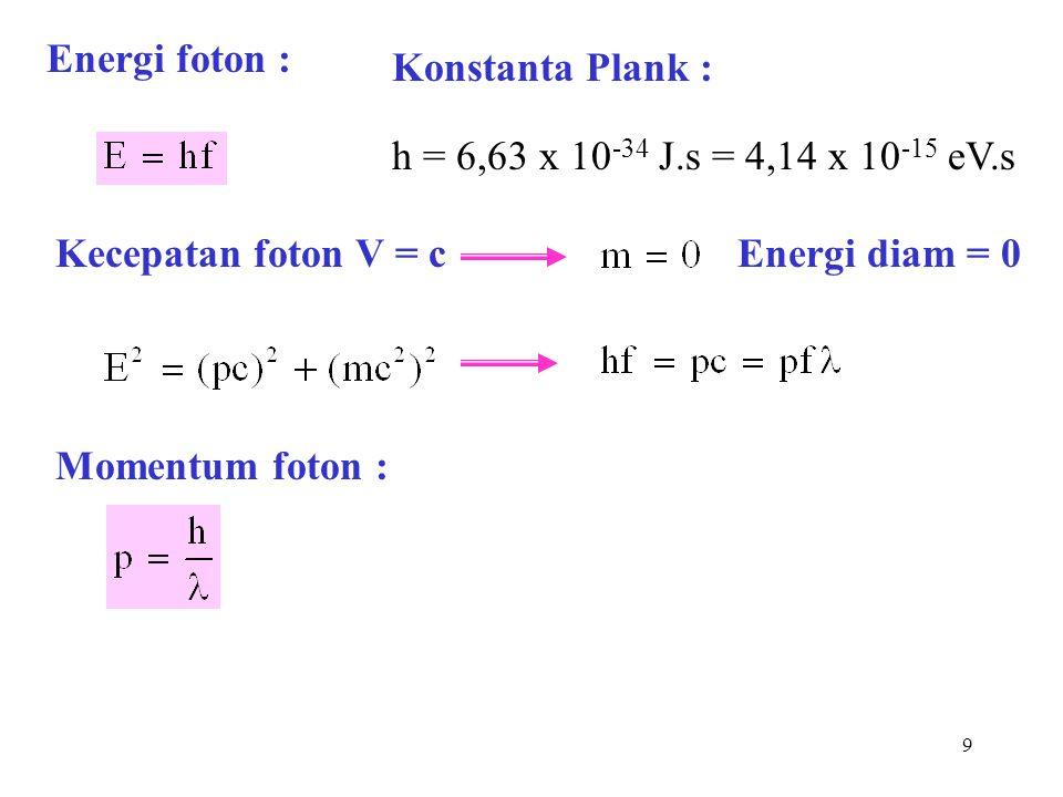 9 Energi foton : Kecepatan foton V = cEnergi diam = 0 Momentum foton : h = 6,63 x 10 -34 J.s = 4,14 x 10 -15 eV.s Konstanta Plank :