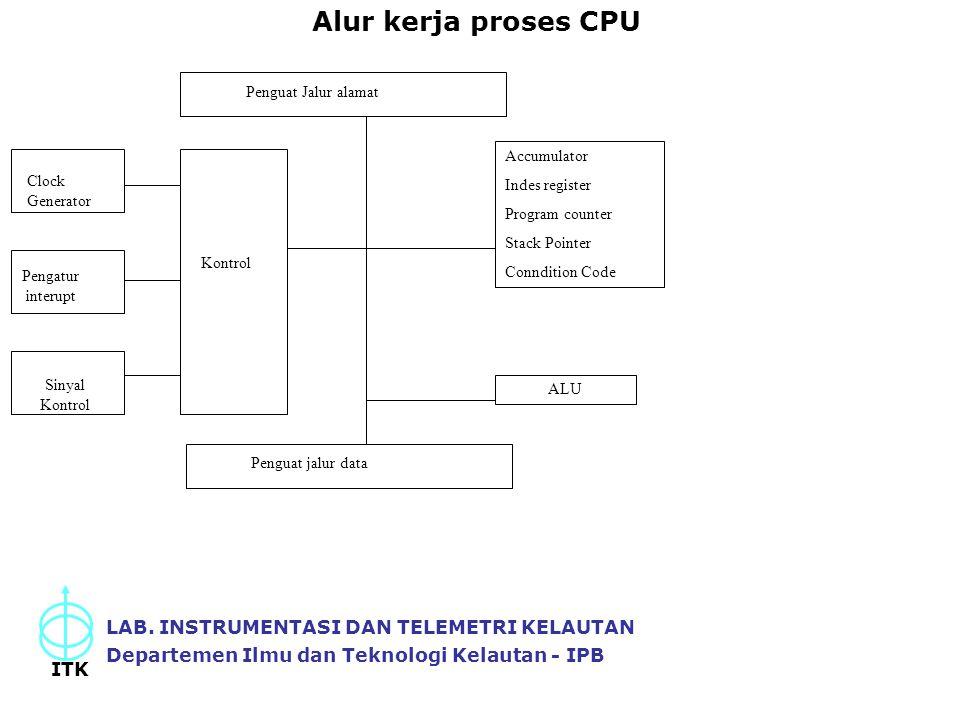 LAB. INSTRUMENTASI DAN TELEMETRI KELAUTAN Departemen Ilmu dan Teknologi Kelautan - IPB ITK Clock Generator Pengatur interupt Sinyal Kontrol Kontrol Pe