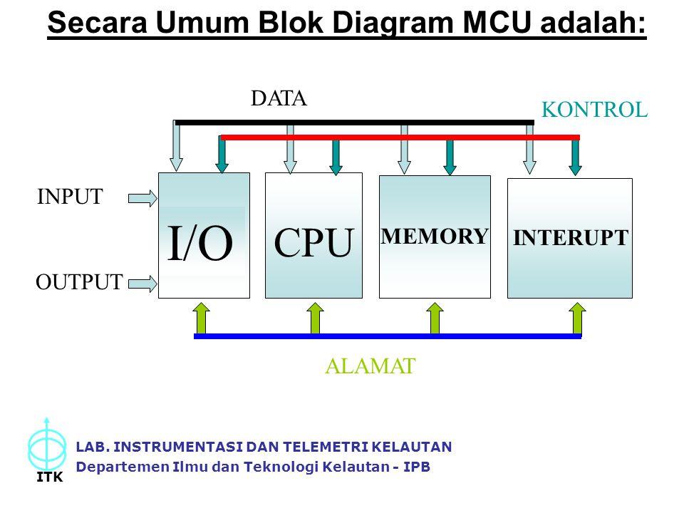 LAB. INSTRUMENTASI DAN TELEMETRI KELAUTAN Departemen Ilmu dan Teknologi Kelautan - IPB ITK Secara Umum Blok Diagram MCU adalah: INPUT OUTPUT I/O CPU M