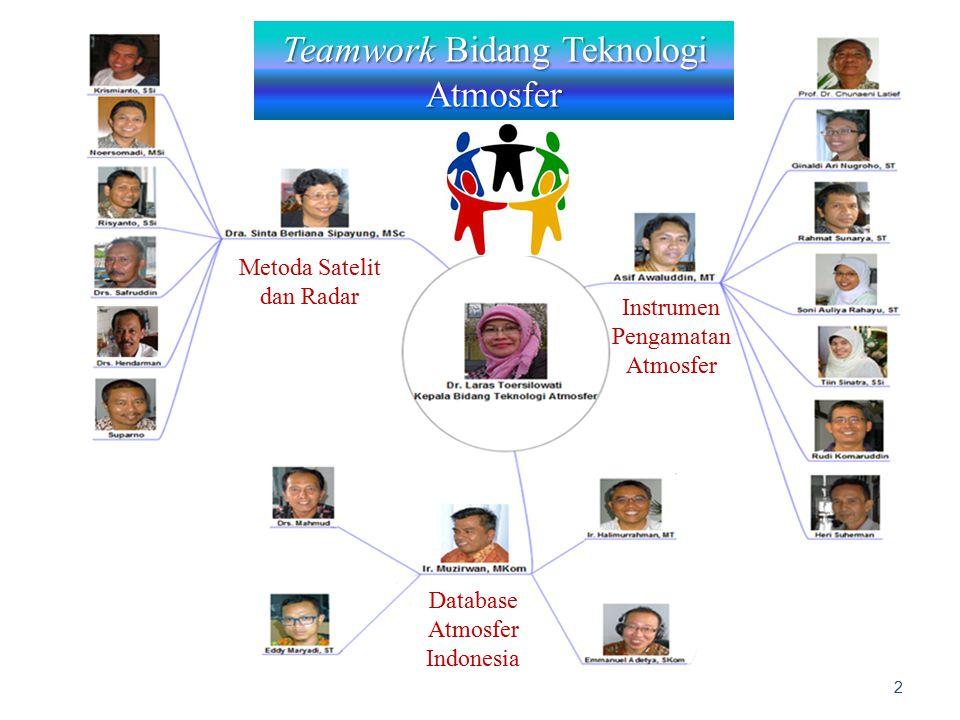 Teamwork Bidang Teknologi Atmosfer Database Atmosfer Indonesia Instrumen Pengamatan Atmosfer Metoda Satelit dan Radar 2