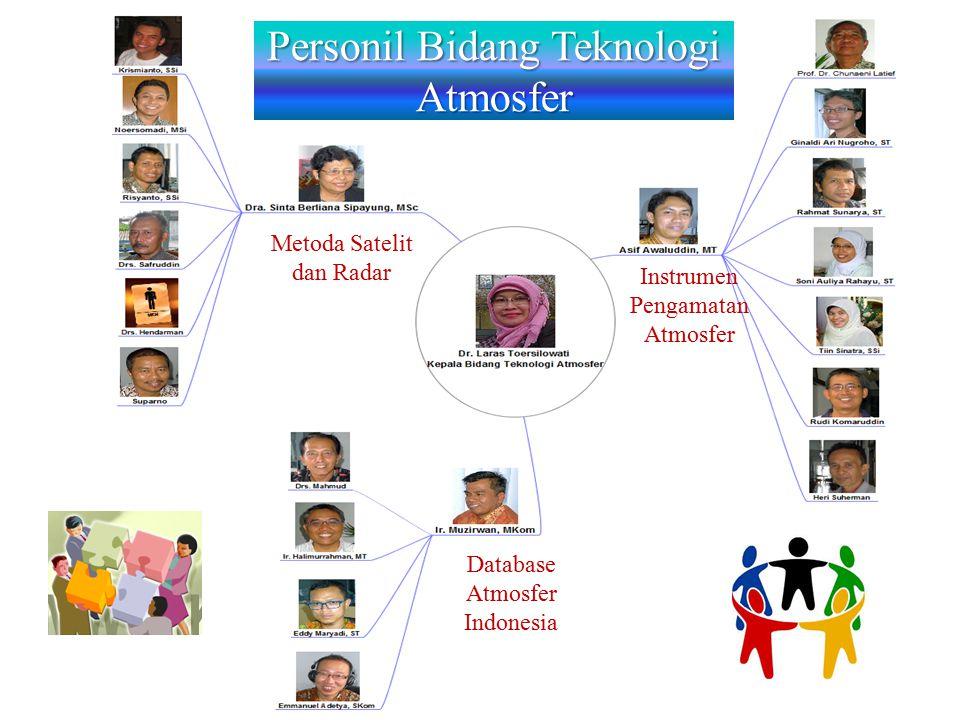 Database Atmosfer Indonesia Instrumen Pengamatan Atmosfer Personil Bidang Teknologi Atmosfer Metoda Satelit dan Radar