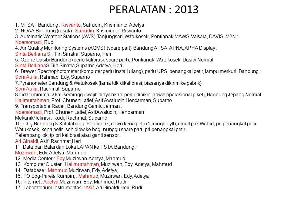 PERALATAN : 2013 1. MTSAT Bandung : Risyanto, Safrudin, Krismianto, Adetya 2. NOAA Bandung (rusak) : Safrudin, Krismianto, Risyanto 3. Automatic Weath