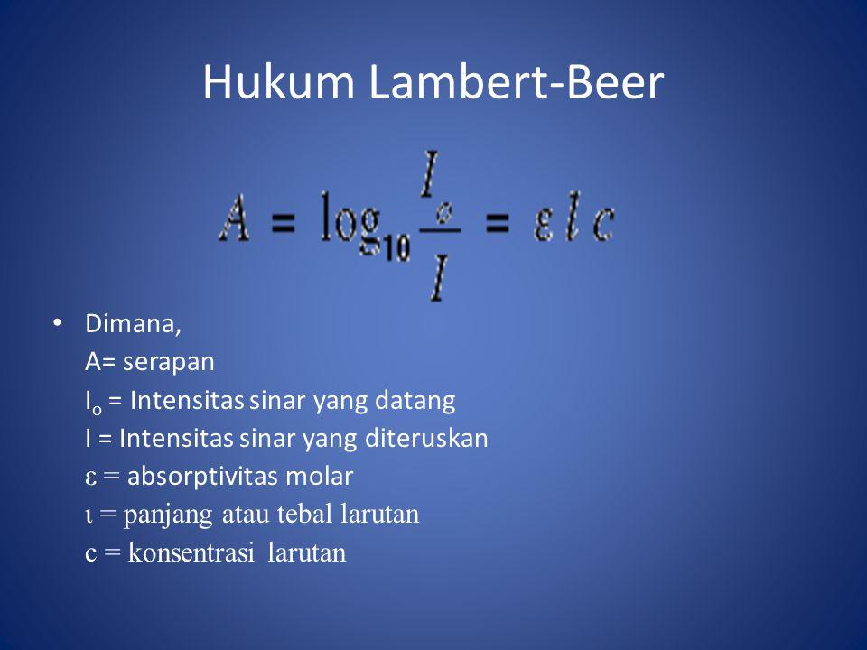Hukum Lambert-Beer Dimana, A= serapan I o = Intensitas sinar yang datang I = Intensitas sinar yang diteruskan ε = absorptivitas molar ι = panjang atau