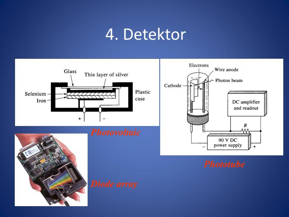 Photovoltaic Phototube Diode array 4. Detektor