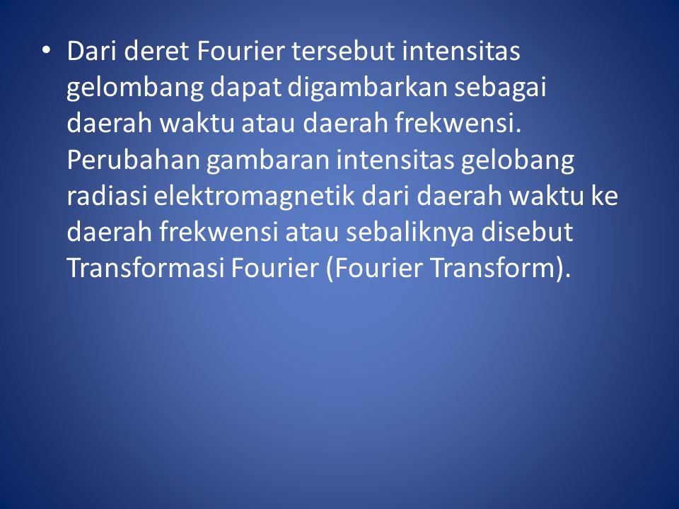 Dari deret Fourier tersebut intensitas gelombang dapat digambarkan sebagai daerah waktu atau daerah frekwensi. Perubahan gambaran intensitas gelobang