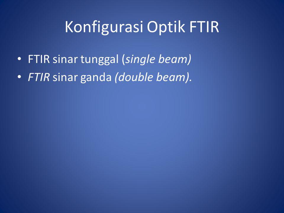 Konfigurasi Optik FTIR FTIR sinar tunggal (single beam) FTIR sinar ganda (double beam).