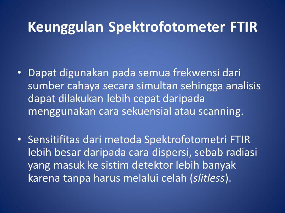 Keunggulan Spektrofotometer FTIR Dapat digunakan pada semua frekwensi dari sumber cahaya secara simultan sehingga analisis dapat dilakukan lebih cepat