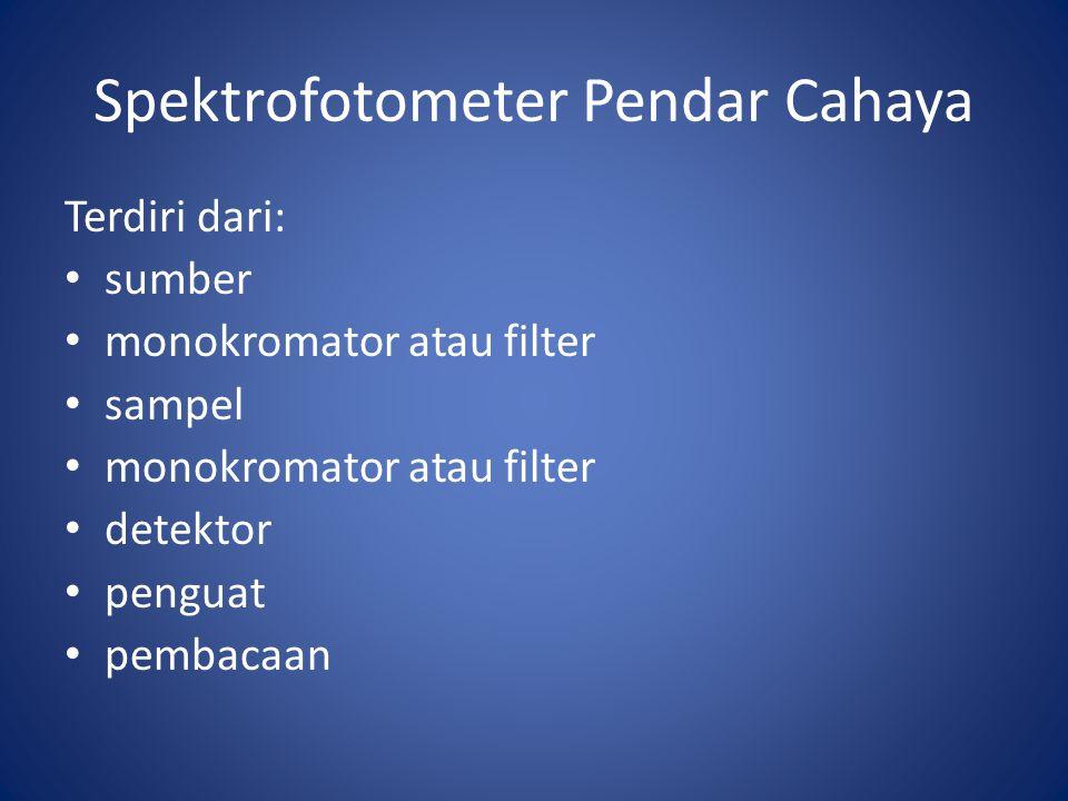 Terdiri dari: sumber monokromator atau filter sampel monokromator atau filter detektor penguat pembacaan