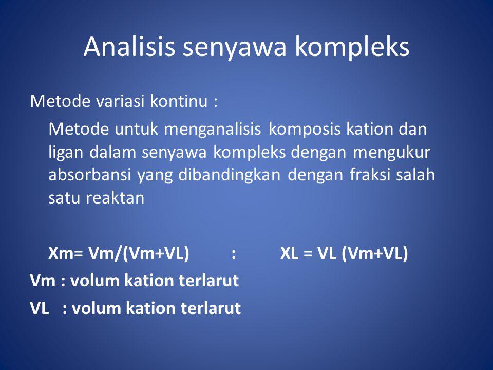 Analisis senyawa kompleks Metode variasi kontinu : Metode untuk menganalisis komposis kation dan ligan dalam senyawa kompleks dengan mengukur absorban