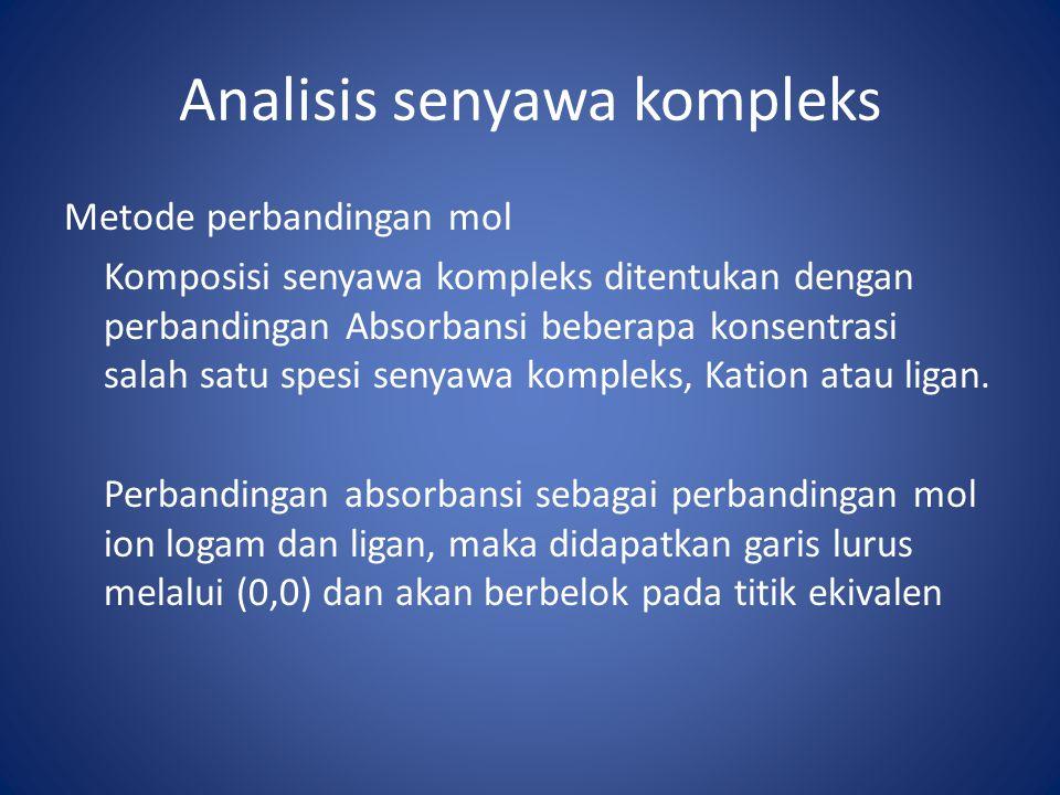 Analisis senyawa kompleks Metode perbandingan mol Komposisi senyawa kompleks ditentukan dengan perbandingan Absorbansi beberapa konsentrasi salah satu