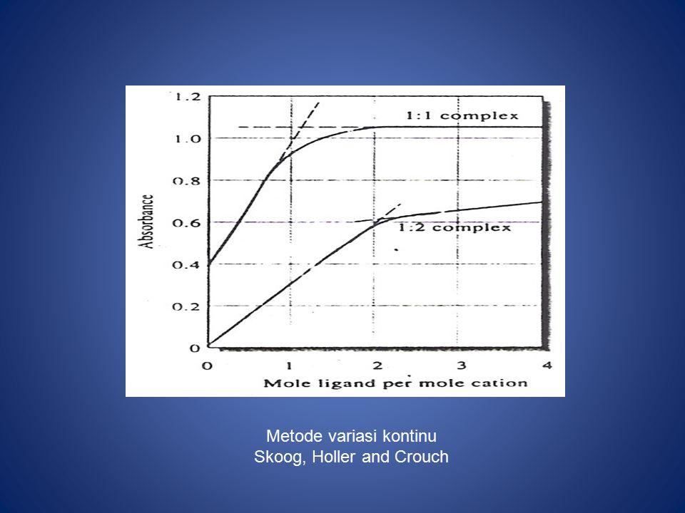 Metode variasi kontinu Skoog, Holler and Crouch