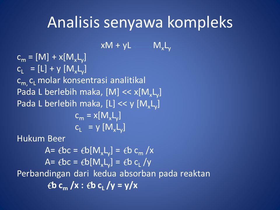 Analisis senyawa kompleks xM + yL M x L y c m = [M] + x[M x L y ] c L = [L] + y [M x L y ] c m, c L molar konsentrasi analitikal Pada L berlebih maka,