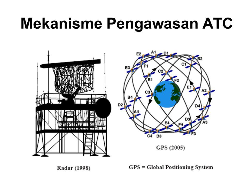Mekanisme Pengawasan ATC