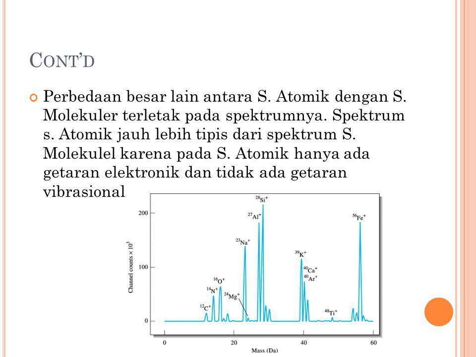 C ONT ' D Perbedaan besar lain antara S. Atomik dengan S. Molekuler terletak pada spektrumnya. Spektrum s. Atomik jauh lebih tipis dari spektrum S. Mo