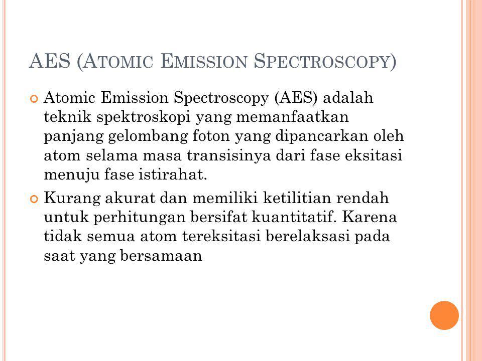 AES (A TOMIC E MISSION S PECTROSCOPY ) Atomic Emission Spectroscopy (AES) adalah teknik spektroskopi yang memanfaatkan panjang gelombang foton yang di
