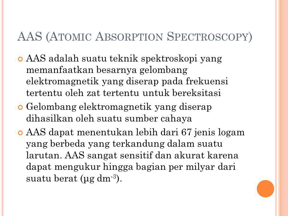 AAS (A TOMIC A BSORPTION S PECTROSCOPY ) AAS adalah suatu teknik spektroskopi yang memanfaatkan besarnya gelombang elektromagnetik yang diserap pada f