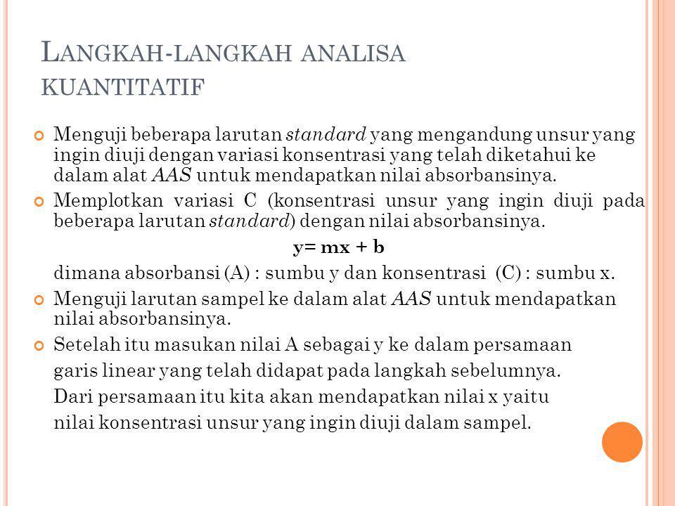 L ANGKAH - LANGKAH ANALISA KUANTITATIF Menguji beberapa larutan standard yang mengandung unsur yang ingin diuji dengan variasi konsentrasi yang telah