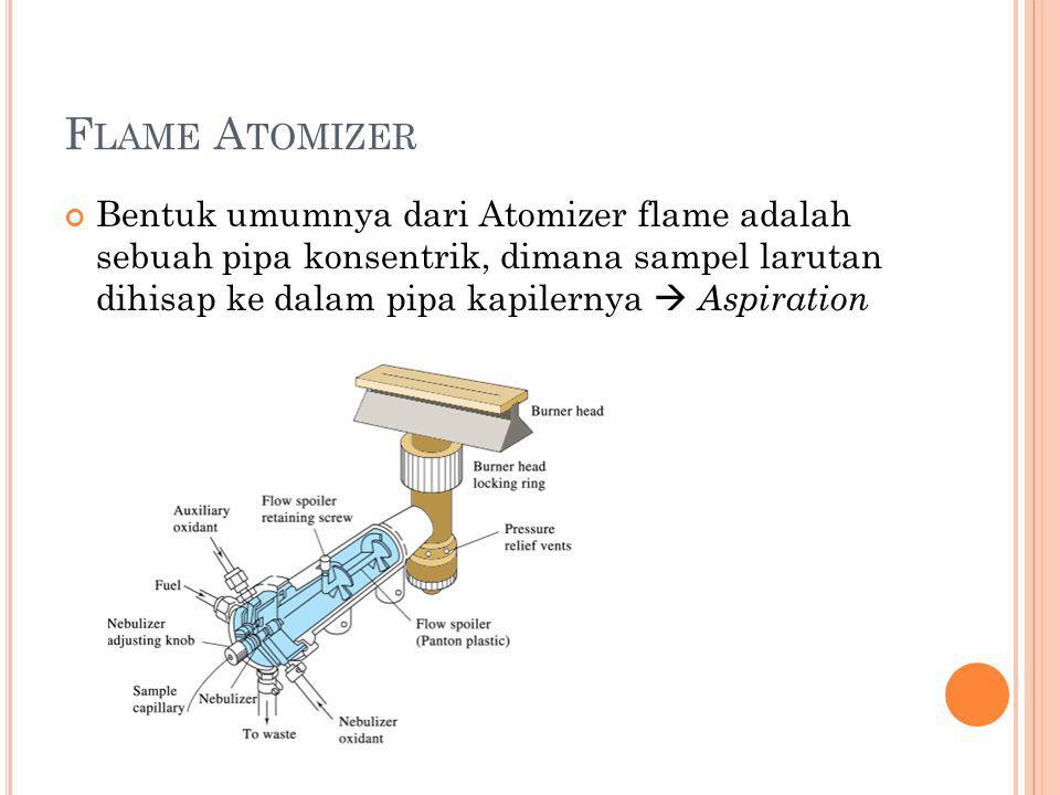F LAME A TOMIZER Bentuk umumnya dari Atomizer flame adalah sebuah pipa konsentrik, dimana sampel larutan dihisap ke dalam pipa kapilernya  Aspiration
