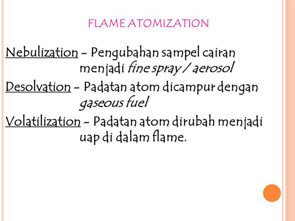 Nebulization - Pengubahan sampel cairan menjadi fine spray / aerosol Desolvation - Padatan atom dicampur dengan gaseous fuel Volatilization - Padatan