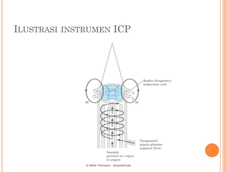 I LUSTRASI INSTRUMEN ICP