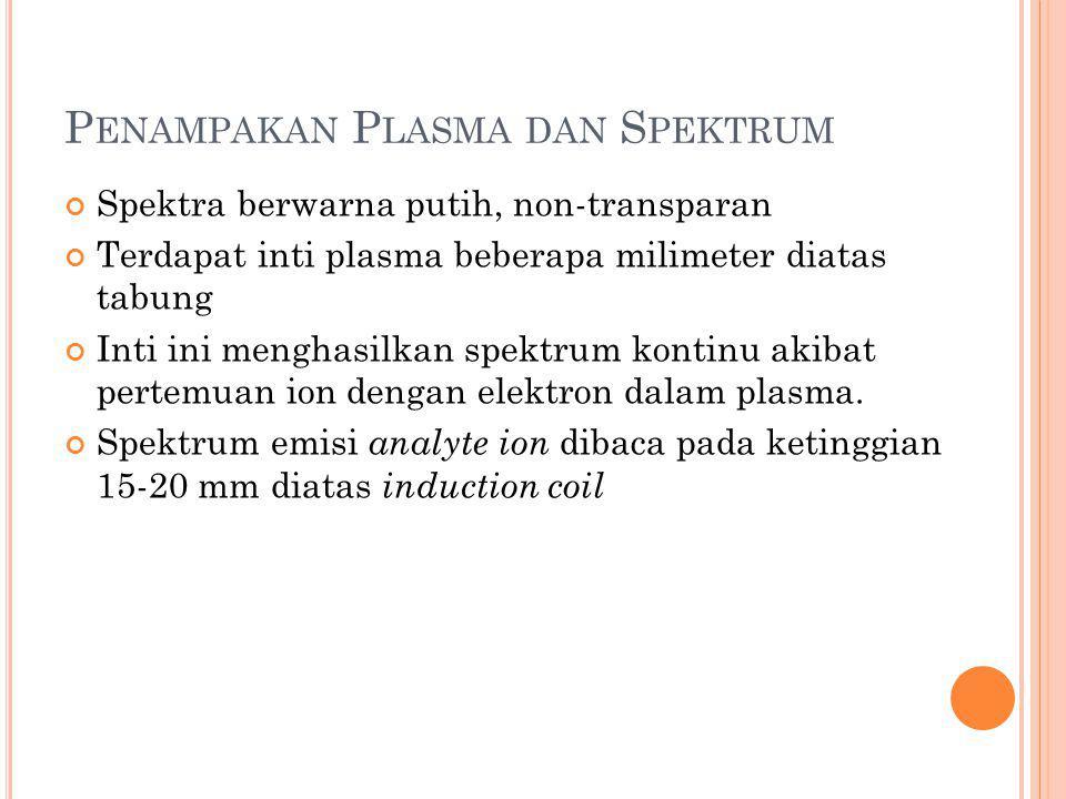 P ENAMPAKAN P LASMA DAN S PEKTRUM Spektra berwarna putih, non-transparan Terdapat inti plasma beberapa milimeter diatas tabung Inti ini menghasilkan s