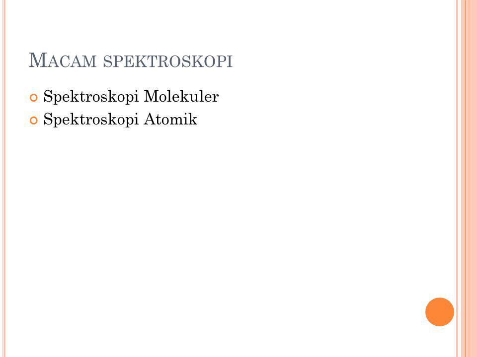 M ACAM SPEKTROSKOPI Spektroskopi Molekuler Spektroskopi Atomik