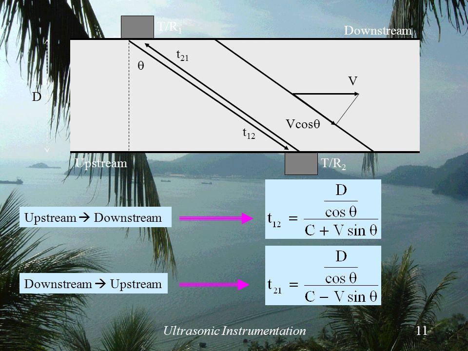 Ultrasonic Instrumentation11 Upstream  Downstream Downstream  Upstream  V Upstream Downstream t 12 t 21 D T/R 2 T/R 1 Vcos 