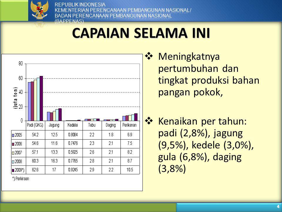 5 …lanjutan  Terjaganya stabilitas harga pangan dalam negeri, terutama harga beras;  NTP (2006-2008) naik 2,52% per tahun