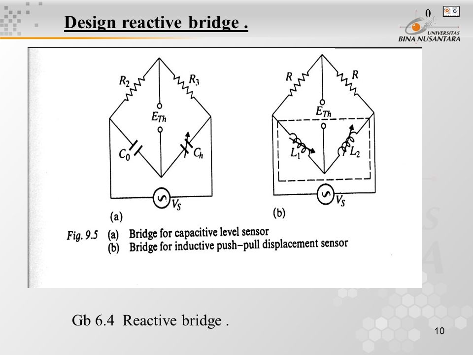 10 Design reactive bridge. Gb 6.4 Reactive bridge. 0