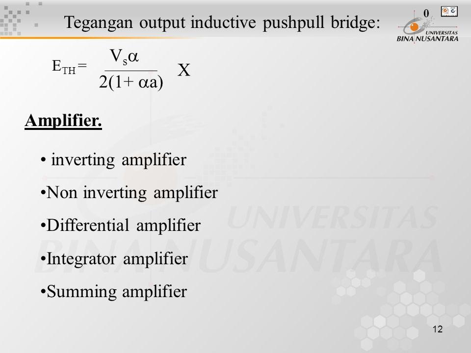 12 Tegangan output inductive pushpull bridge: E TH = VsVs 2(1+  a) X Amplifier. inverting amplifier Non inverting amplifier Differential amplifier