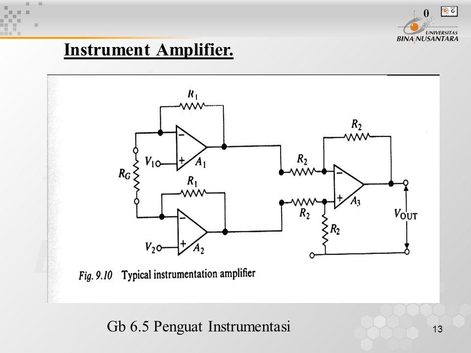 13 Instrument Amplifier. Gb 6.5 Penguat Instrumentasi 0