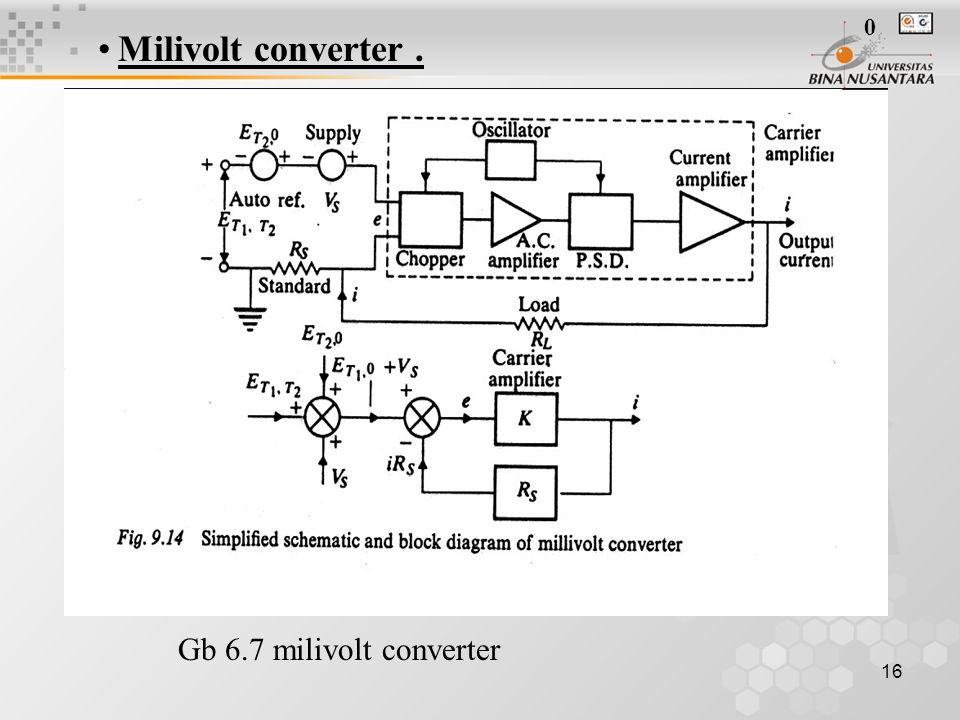 16 Milivolt converter. Gb 6.7 milivolt converter 0