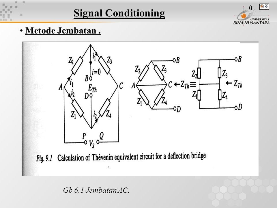 Metode Jembatan. Signal Conditioning Gb 6.1 Jembatan AC. 0