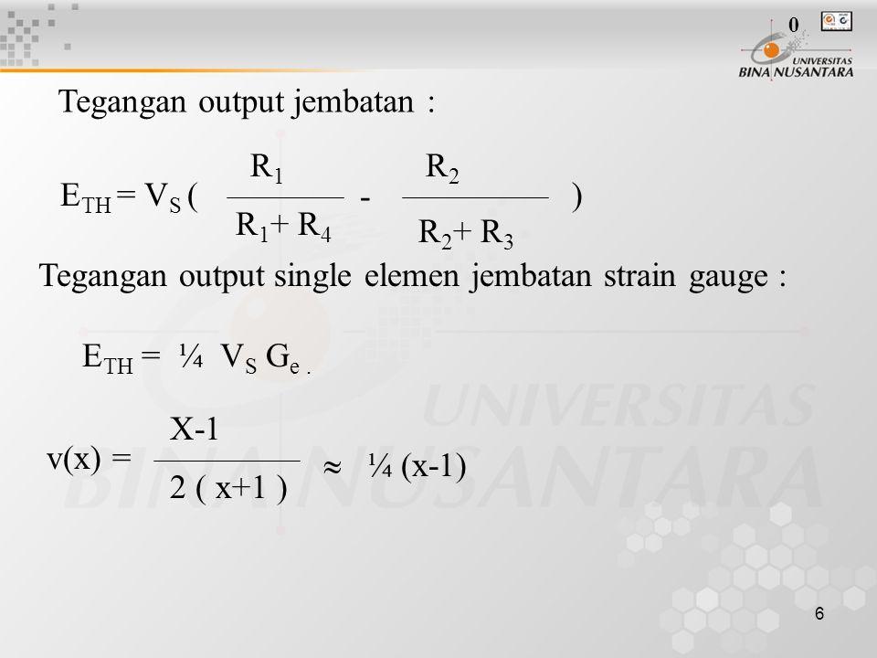 6 v(x) = Tegangan output jembatan : E TH = V S ( - ) R 1 + R 4 R1R1 R 2 + R 3 R2R2 Tegangan output single elemen jembatan strain gauge : E TH = ¼ V S