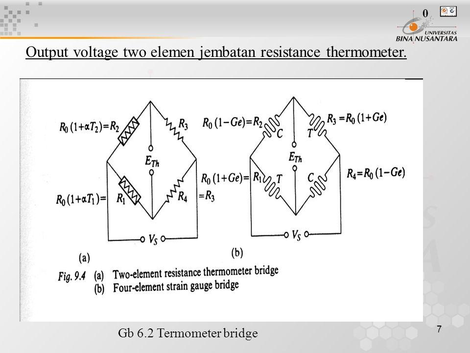 8 E TH = V S R0R0 R3R3 (T 1 – T 2 )  Gb 6.3 kondisi dan karakteristik jembatan termistor. 0