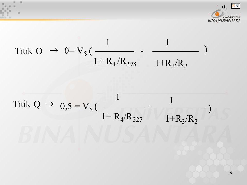 9 Titik O  0= V S (- ) 11 1+ R 4 /R 298 1+R 3 /R 2 Titik Q  0,5 = V S ( ) 1+R 3 /R 2 1 1 1+ R 4 /R 323 - 0