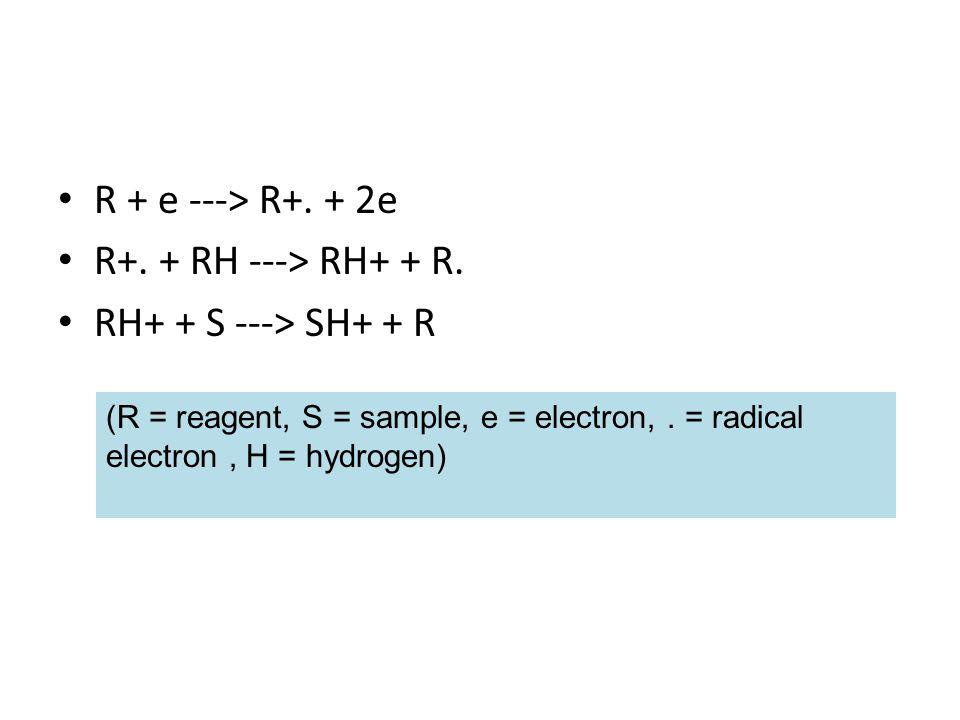 R + e ---> R+.+ 2e R+. + RH ---> RH+ + R.